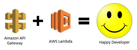 Amazon API Gateway and AWS Lambda – Better Together
